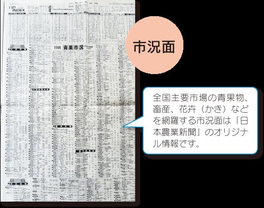 日本農業新聞 市況面 全国主要市場の青果物、畜産、花卉(かき)などを網羅する市況面は「日本農業新聞」のオリジナル情報です。