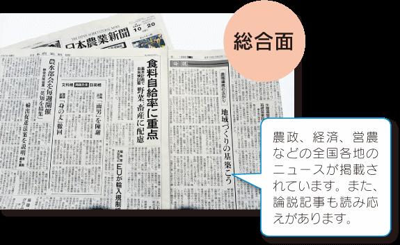 日本農業新聞 総合面 全国各地の農政、経済、営農などのニュースが掲載されています。また、論説記事も読み応えがあります。