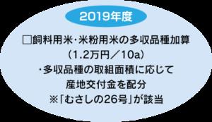2019年度 □飼料用米・米粉用米の多収品種加算(1.2万円/10a)・多収品種の取組面積に応じて産地交付金を配分 ※「むさしの26号」が該当