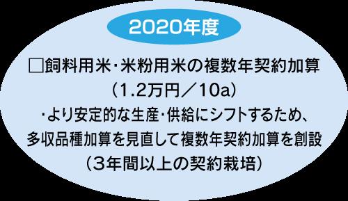 2020年度 □飼料用米・米粉用米の複数年契約加算(1.2万円/10a)・より安定的な生産・供給にシフトするため、多収品種加算を見直して複数年契約加算を創設(3年間以上の契約栽培)