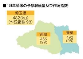 19年産米の予想収穫量及び作況指数